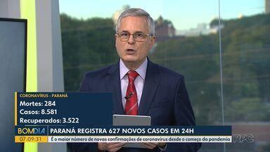Paraná registra 627 novos casos de Covid-19 em 24 horas - É o maior número de confirmações em um dia desde o início da pandemia.
