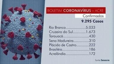 Número de infectados pelo novo coronavírus ultrapassa os 9,2 mil - Número de infectados pelo novo coronavírus ultrapassa os 9,2 mil