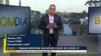 Paraná tem 248 novos casos de Covid-19 - Quatorze mortes foram confirmadas em 24 horas.