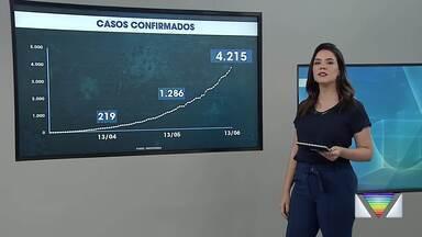 Casos de Covid-19 no Vale do Paraíba e região bragantina em 13 de junho - Confira a atualização dos casos na região