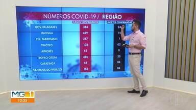 Telão mostra números da Covid-19 em cidades do Leste e Nordeste de MG - Confira os números divulgados pelas Secretarias Municipais de Saúde.