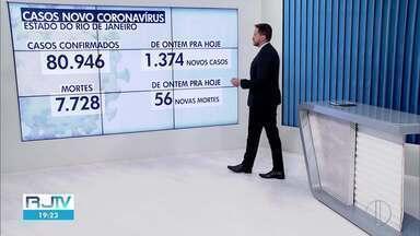 Veja a evolução da Covid-19 no estado do Rio - RJ2 traz atualizações sobre o avanço da doença.