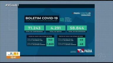 Veja a atualização dos números de Covid-19 no Pará - Veja a atualização dos números de Covid-19 no Pará