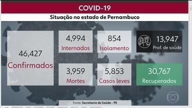 Pernambuco tem 46.427 casos confirmados e quase 4 mil mortes causadas pela Covid-19 - Por outro lado, são 30.767 pacientes recuperados da doença causada pelo novo coronavírus