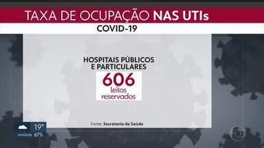 O avanço dos casos de coronavírus e a quantidade de leitos disponíveis no DF - Veja também: GDF estuda a reabertura de salões de beleza, mas ainda sem data definida.