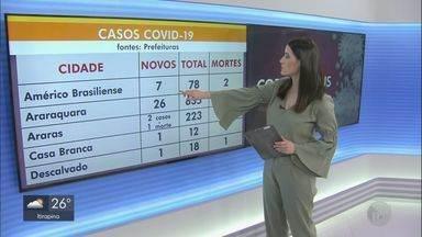 Cidades da região de São Carlos confirmam 166 novos casos de Covid-19 - 84 pessoas perderam a vida por causa da doença.