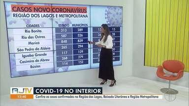 Confira o número de casos de coronavírus na Região dos Lagos do Rio. - Números da doença crescem no interior do Rio.
