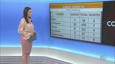 Cidades da região de São Carlos confirmam 181 novos casos de Covid-19 - 87 pessoas perderam a vida por causa da doença.
