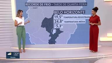 Veja a previsão do tempo para essa quinta-feira - A nebulosidade diminui em Minas, mas as temperaturas continuam amenas. O inverno começa no próximo sábado(20).