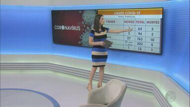 Cidades da região de São Carlos têm mais de 4,7 mil casos de Covid-19 - 101 pessoas morreram por causa da doença.
