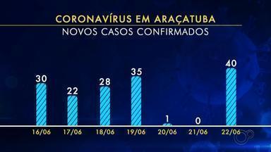 Confira a situação da Covid-19 em Araçatuba nesta terça-feira - Confira a situação da Covid-19 em Araçatuba nesta terça-feira (23).