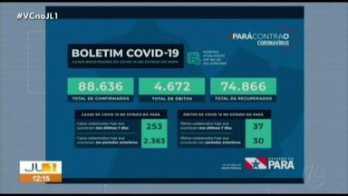 Veja os números da Covid-19 no Pará - Veja os números da Covid-19 no Pará