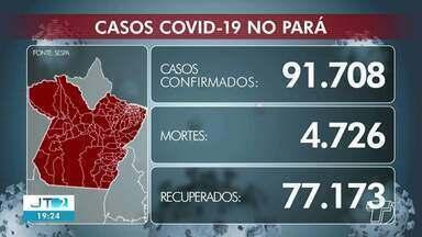 Covid-19: Confira dados de casos no Pará - Número de casos confirmados passam de 90 mil.