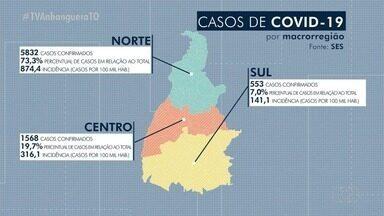 Curva da Covid-19 no Tocantins segue em ritmo crescente - Curva da Covid-19 no Tocantins segue em ritmo crescente