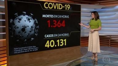 Brasil registra 1.364 mortes por Covid-19 em 24 horas - O Brasil tem 52.788 mortes por coronavírus confirmadas até as 8h desta quarta-feira (24), aponta um levantamento feito pelo consórcio de veículos de imprensa a partir de dados das secretarias estaduais de Saúde.