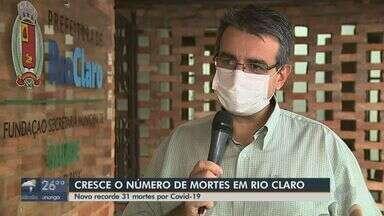 Rio Claro bate recorde com mais 6 mortes por Covid-19 e soma 31 óbitos - Também foram confirmados mais 22 casos, totalizando 683 pacientes contaminados pelo novo coronavírus. Ao todo, 71 pacientes estão internados na cidade.