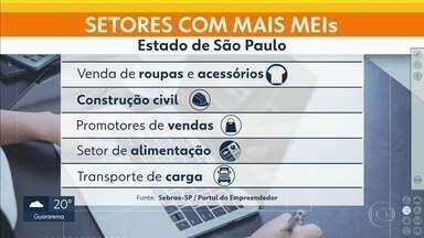 Número de MEIs aumentou no estado de São Paulo, mesmo com a pandemia - Estudo do Sebrae mostra alta de 8% de janeiro a junho de 2020