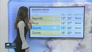 Confira a previsão do tempo para esta segunda-feira (29) na região de Ribeirão Preto - Temperatura sobe na maioria das cidades.