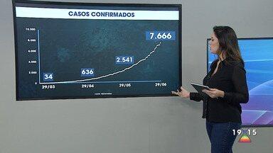 Casos de coronavírus na região em 29 de junho - Vale do Paraíba e região bragantina registram novas mortes por Covid-19
