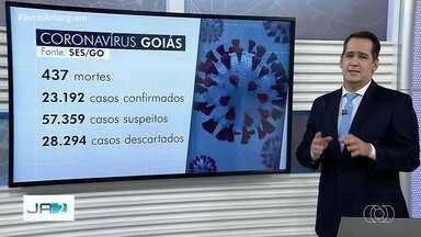 Goiás chega a 23.192 casos confirmados e 437 mortes por coronavírus, aponta balanço - Estado registrou 1.180 novos casos e duas mortes no período de 24h.