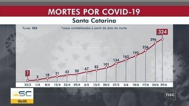 Bebê de 1 ano é a paciente mais jovem de SC a morrer por coronavírus - Bebê de 1 ano é a paciente mais jovem de SC a morrer por coronavírus
