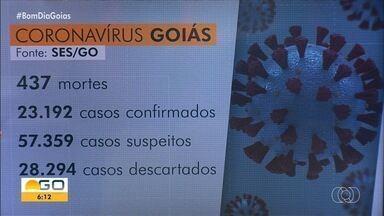 Confira evolução dos casos da Covid-19 em Goiás - Mais de 430 pessoas morreram com diagnóstico da doença.