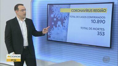 Aumenta o número de casos da Covid-19 em Ribeirão Preto, SP - Até esta quinta-feira (2), 5.235 pessoas foram infectadas pela doença.