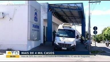Araguaína ultrapassa os 4 mil casos e números preocupam população - Araguaína ultrapassa os 4 mil casos e números preocupam população