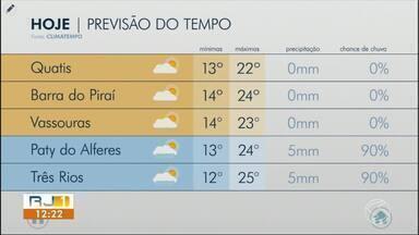 Meteorologia prevê instabilidade para quinta-feira no Sul do Rio - Temperaturas estarão mais baixas e algumas cidades podem ter chuva fraca.