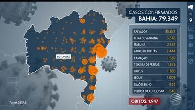 Bahia registra mais de 79 mil casos de coronavírus, com quase 1.950 óbitos - Confira as principais informações sobre a pandemia em todo o estado.