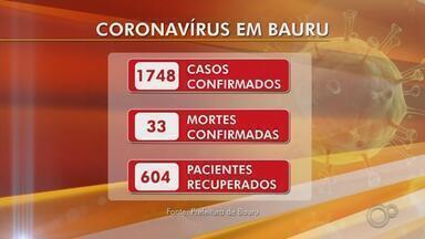 Veja os números do coronavírus na região do centro-oeste paulista - Prefeituras divulgam diariamente os casos de Covid-19. A região tem quase 9 mil casos confirmados e mais de 200 mortes.