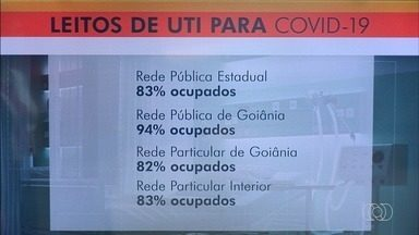Confira taxa de ocupação de leitos de UTI em Goiás - Maioria excede os 80%, deixando Saúde em alerta.