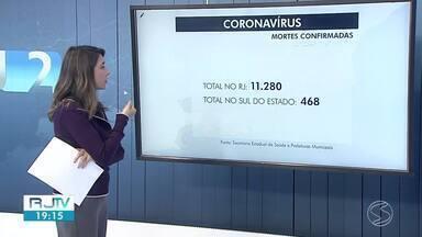 RJ2 atualiza casos de coronavírus no sul do estado - Pinheiral, Angra dos Reis, Volta Redonda e Paraty registraram novas mortes nesta sexta-feira.