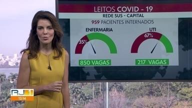 Cai a ocupação de leitos na rede sus do Rio - 959 pacientes estão internados em leitos dedicados para Covid-19