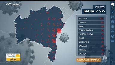 Bahia tem mais de 106 mil casos confirmados de coronavírus, com 2.535 óbitos - Veja mais dados estatísticos e outras informações sobre a pandemia em todo o estado.