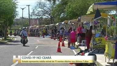 Curva de mortes está crescendo no Ceará - Estado apresenta média móvel de 71 mortes diárias nos últimos 7 dias.