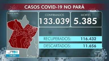 Acompanhe o número de casos positivos de Covid-19 no Pará e em Santarém - Em todo o estado já são mais de 133 pessoas infectadas pelo coronavírus.