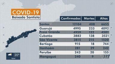 Baixada Santista e Vale do Ribeira registram novos casos de Covid-19 - Cidades somaram novas confirmações da doença.