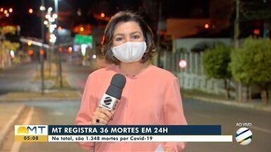 Mato Grosso já tem 1348 mortes por Covid-19 - Mato Grosso já tem 1348 mortes por Covid-19