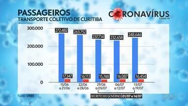 Número de idosos volta a subir no transporte coletivo da capital - O número de passageiros diminuiu no início da quarentena restritiva, mas voltou a subir.