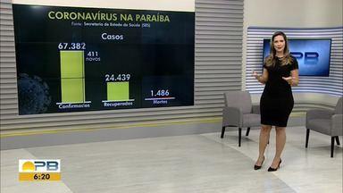 Paraíba tem 67.680 casos confirmados e 1.517 mortes por coronavírus - ão 298 casos e 31 mortes confirmadas nesta segunda-feira (20).