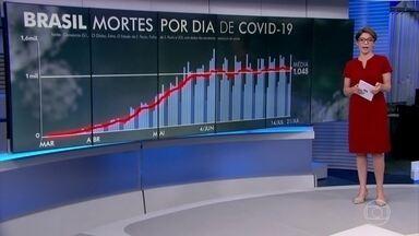 Brasil registra 1.346 mortes por Covid-19 nesta terça-feira (21) - A média móvel de sete dias permanece estável, acima do patamar de mil óbitos diários pela Covid-19. O Brasil está há quase 50 dias nesse nível.