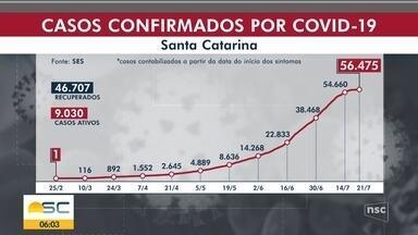 SC registra mais 44 morte por coronavírus, diz Secretaria de Saúde - SC registra mais 44 morte por coronavírus, diz Secretaria de Saúde