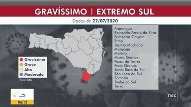 Cidades do Extremo Sul de SC vão adotar novas restrições - Cidades do Extremo Sul de SC vão adotar novas restrições