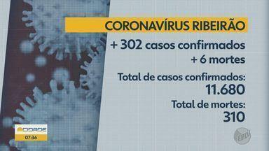 Ribeirão Preto confirma mais 302 casos e mais 6 mortes pelo novo coronavírus - Total de registros é de 11.680.
