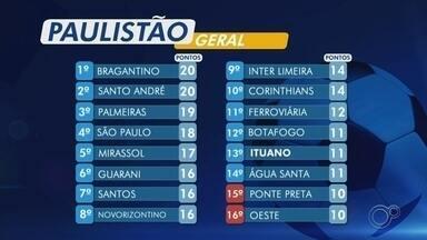 Na volta do Paulistão, Ituano empata sem gols no Canindé e se complica na classificação - Ituano e Ferroviária empataram em 0 a 0, na tarde de quarta-feira (22), no estádio do Canindé, em São Paulo, em jogo válido pela 11ª rodada do Campeonato Paulista.