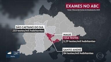 Mauá é cidade do ABC que menos testa para covid-19, diz TCE - Cidade fez, até junho, média de 3 testes pra cada mil habitantes. São Caetano, por exemplo, fez 233.