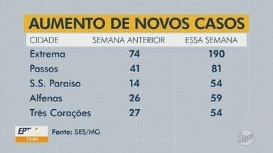 Extrema, Passos e São Sebastião do Paraíso lideram alta de novos casos de Covid-19 - Extrema, Passos e São Sebastião do Paraíso lideram alta de novos casos de Covid-19 na semana no Sul de MG