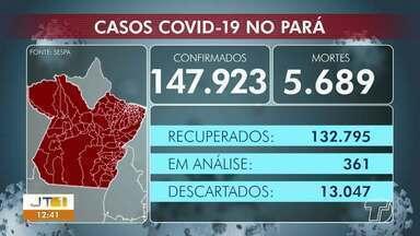 Acompanhe o número de casos positivos de Covid-19 no Pará e em Santarém - Em todo o estado já são mais de 147 mil pessoas infectadas pelo coronavírus.