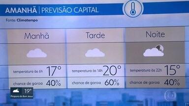 Previsão do tempo para a capital e Grande SP - Como vai ficar o clima na capital e na grande SP.